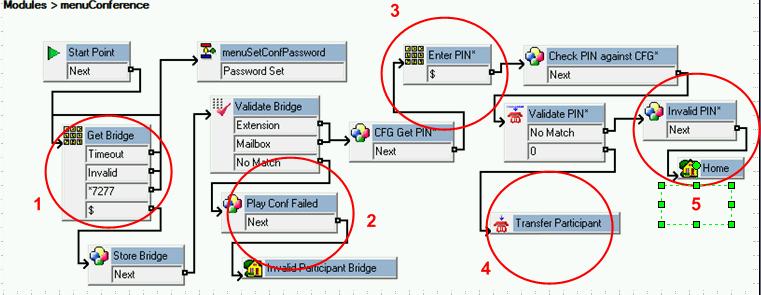 conf bridge with pass10